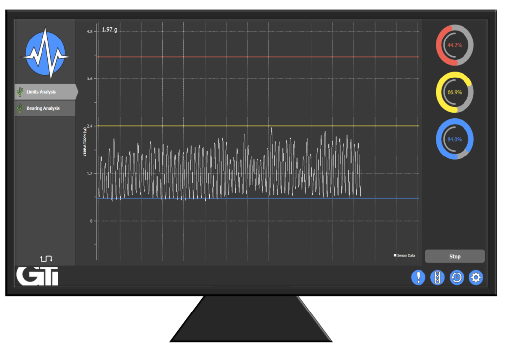 Limit-Analysis-GTI